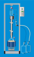 essential oil distillation by B/R Instrument